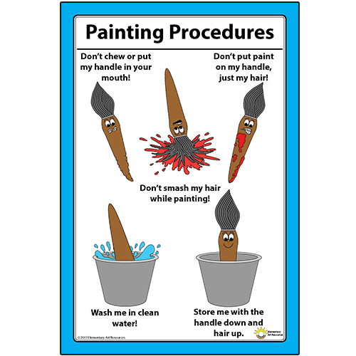 Paintbrush Painting Procedures: How To Clean And Care