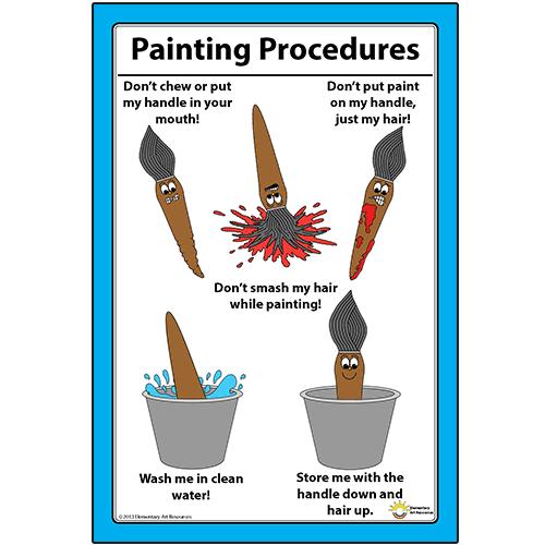 Classroom Design Paper ~ Painting procedures elementary art resources